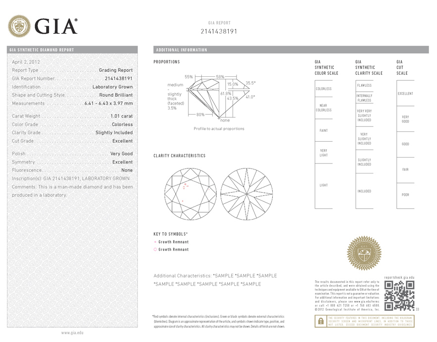 GIA Synthetic Diamond Report, 合成鑽石鑑定證書